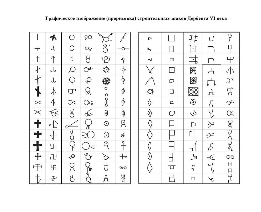 Строительные знаки Дербента VI века